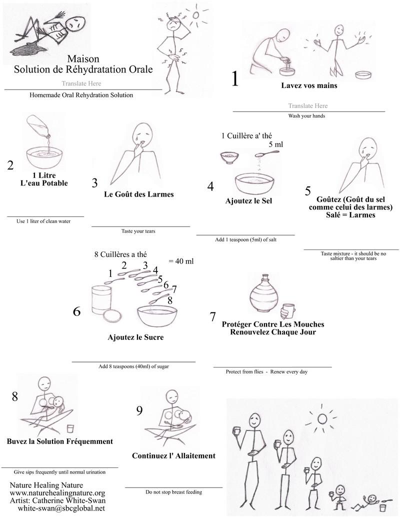 pictograms handouts list